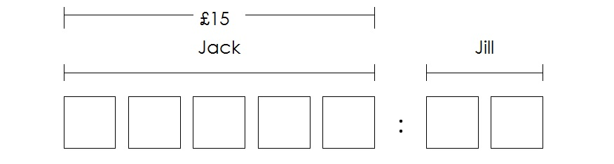 Box method for learning ratio