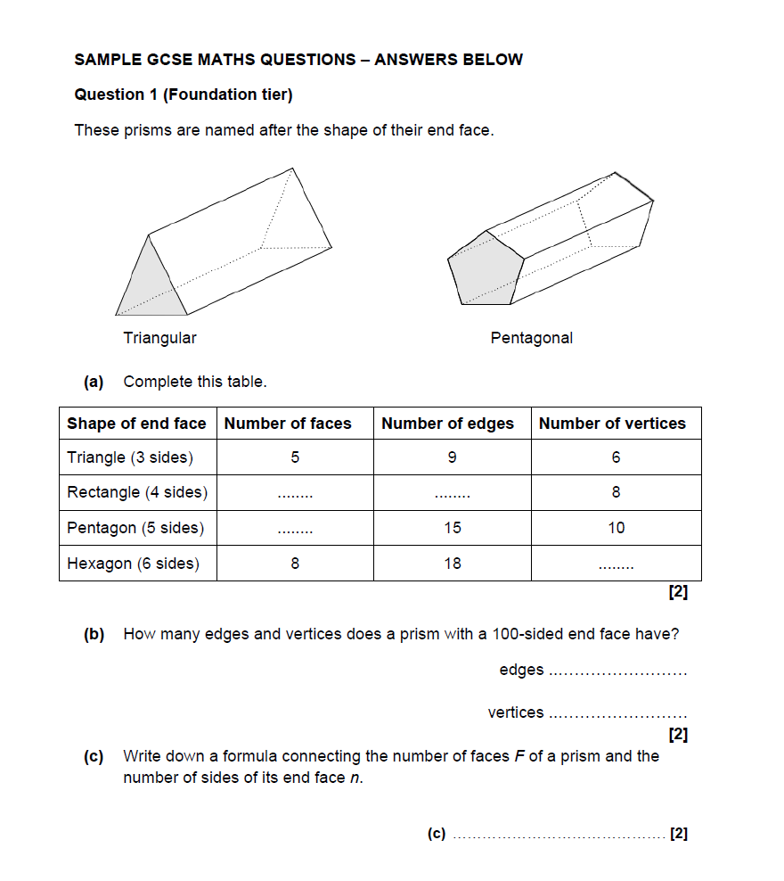 anyone for t t total gcse maths coursework Guide to gcse results for england, 2017  for high marks on the coursework comparing the previous gcse qualifications with  your email address with anyone.