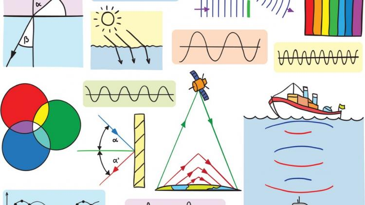 waves lessons science physics