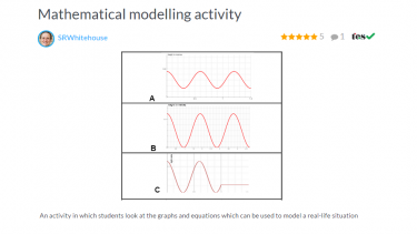 Mathematical modelling ROTW