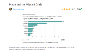 TES Maths ROTW migrant crisis