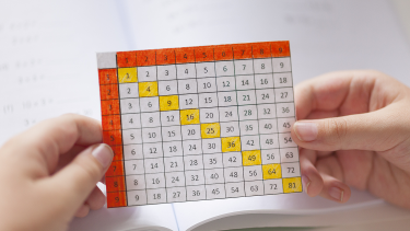 Image of times tables square to show times tables for primary maths pupils