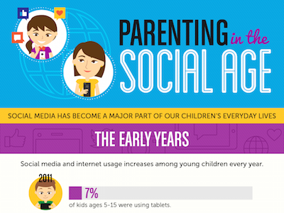 parenting in the social age