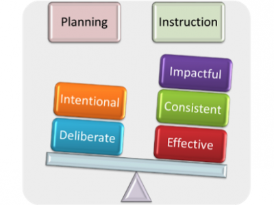 planninginstructionnew.png?itok=JyxMyhP8