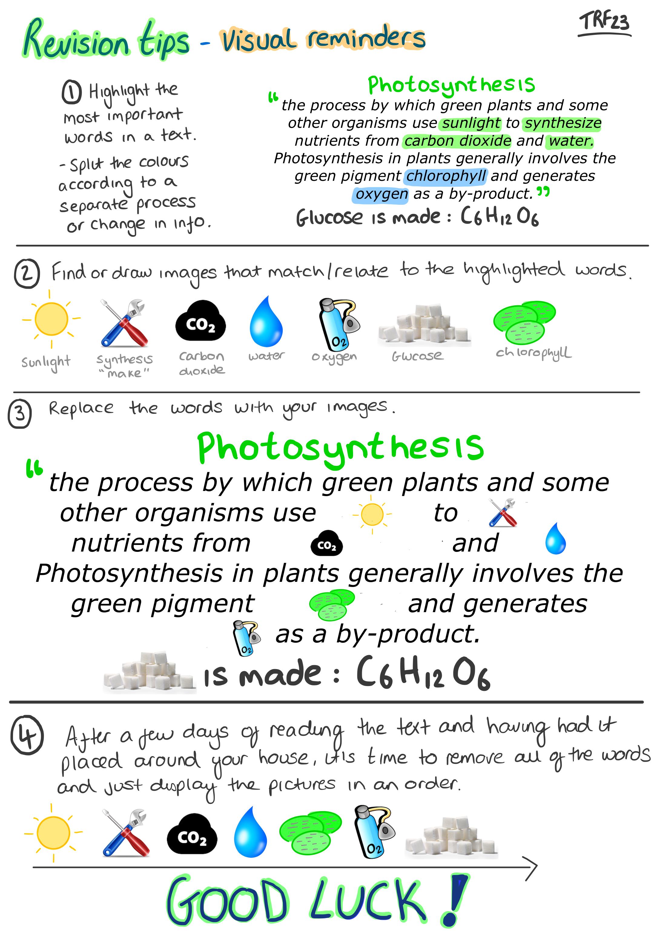 Revision tips - visual reminders