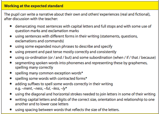 expected standards, literacy, handwriting